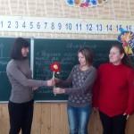 02 ШМО вчителів
