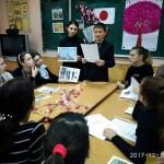 04 Цікаві факти про Японію