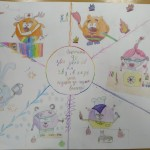 01 Охорона праці очима дітей